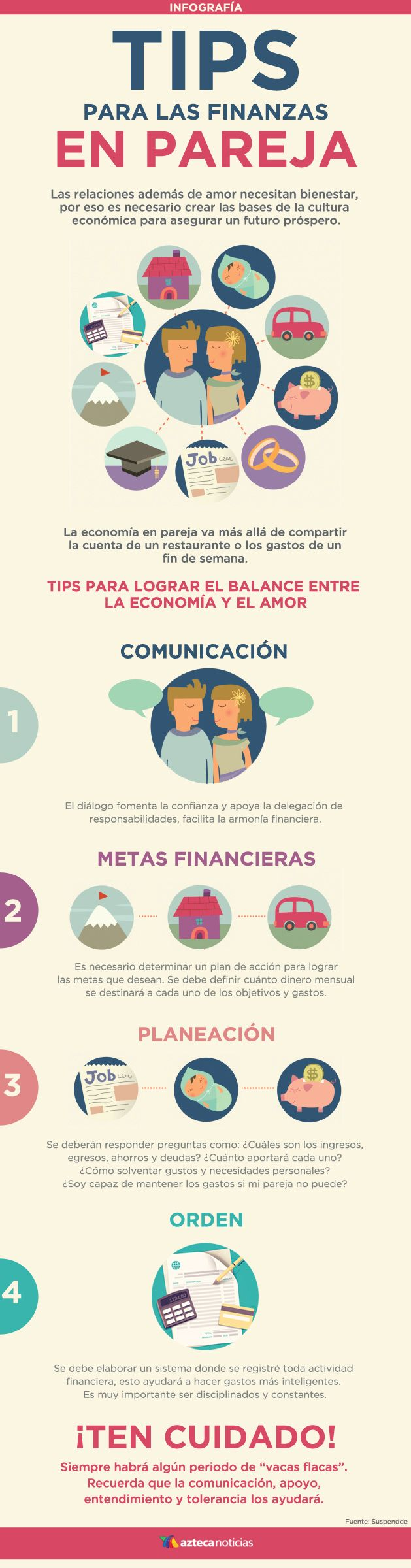 Tips para las finanzas en pareja. Libertad financiera.