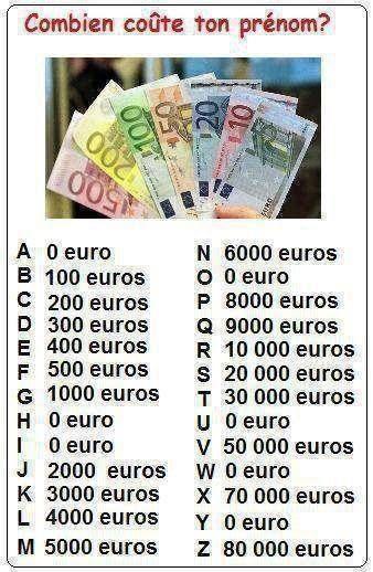 Léa=4000$