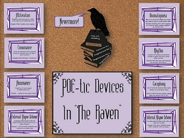 "This colorful bulletin board includes the board heading and cut-outs for 8 poetic devices used in Edgar Allan Poe's The Raven. Included: alliteration; assonance; consonance; cacophony; onomatopoeia; rhythm; external rhyme scheme; and internal rhyme scheme. Each cut-out shows the device name, definition, and example from the poem in Poe-period font. A raven silhouette; ""Nevermore!"" dialogue call out; and stack of ""Forgotten Lore"" cut-out to accent the board are also included."