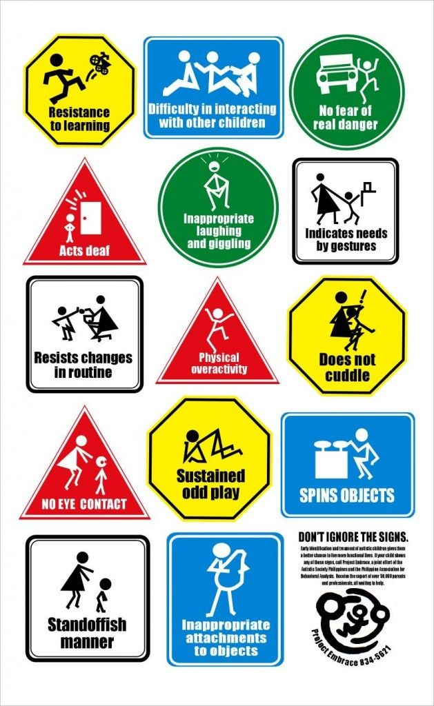 Autism signs Poster