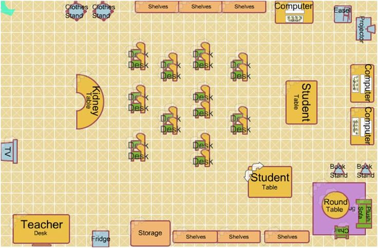 example first grade classrooms    Classroom Floor Plan
