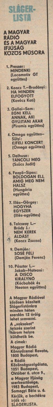 RetroHírek: A Magyar Ifjúság slágerlistája - 1977 - december