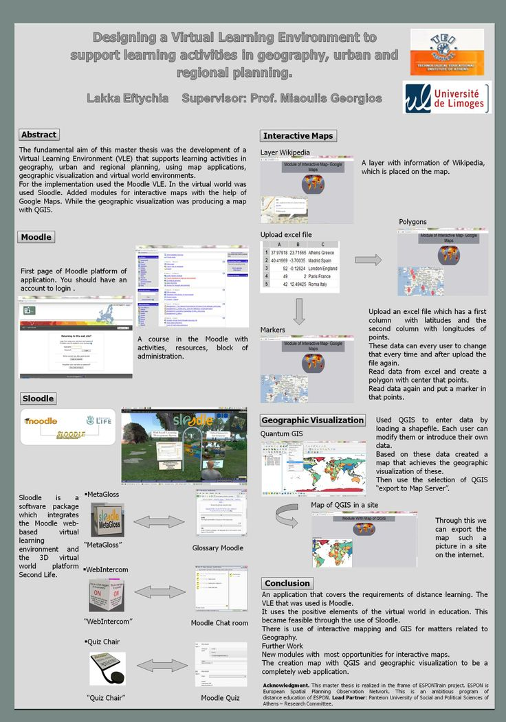 #poster #master ISICG TIM virtual learning environment to support learning activities in geography, urban & regional planning