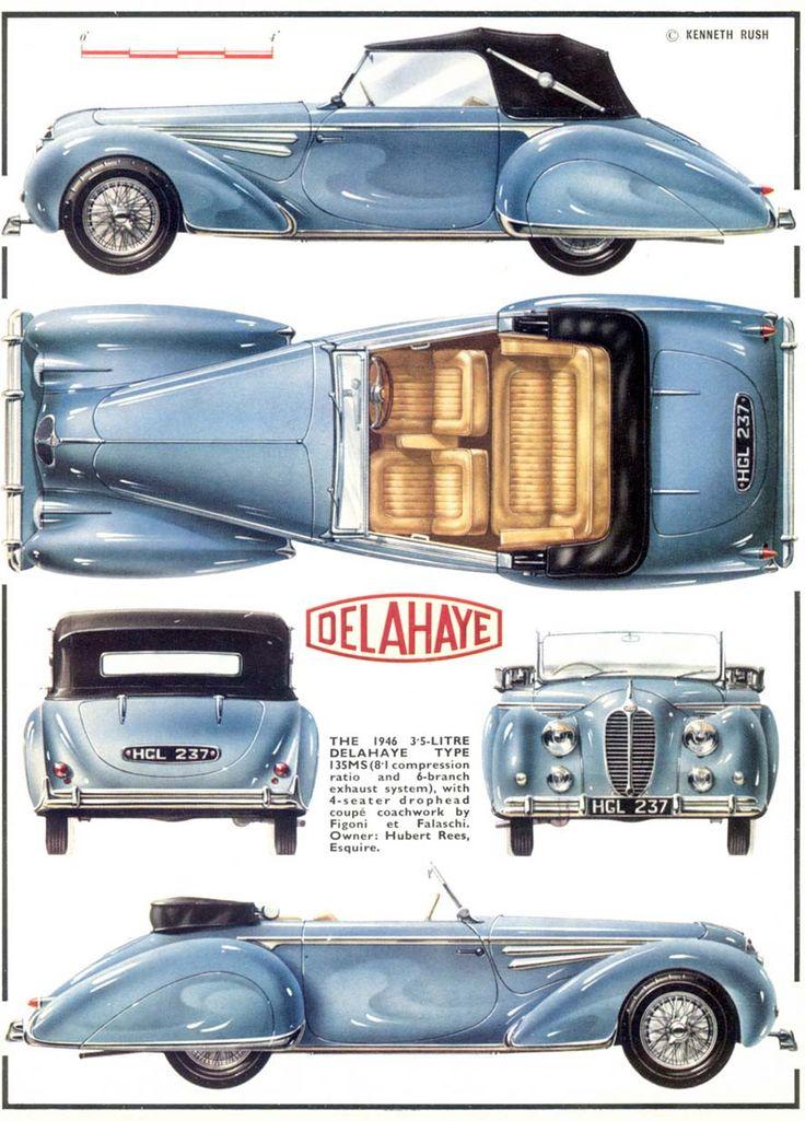 138 best vintage car images on Pinterest   Old school cars, Antique ...