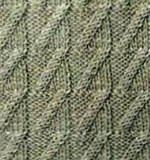Απλό μοτίβο για πλέξιμο χρησιμοποιώντας βελόνες πλεξίματος, επισυνάπτεται διάγραμμα