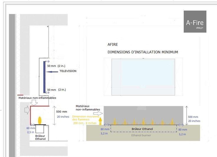 Questions Pratiques sur l'Installation d'un Foyer Ethanol AFIRE