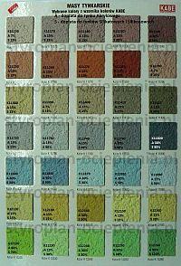 Tynki KABE akrylowe silikonowe silikatowe paleta barw