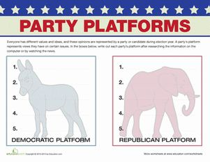 Lesson plan and presentation on U.S. Political Parties (Middle School level) http://www.curriki.org/xwiki/bin/view/Coll_Group_EDG6931MethodsforTeachingCivicsandGovernment/PoliticalParties Political Party Platforms