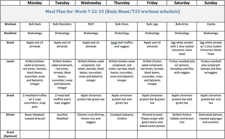 Body Beast T25 Meal plan More