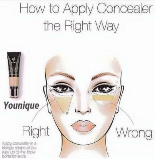 Best 25+ How to apply concealer ideas on Pinterest