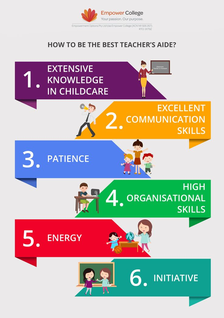 How to be the best Teacher's Aide #education #teachersaide