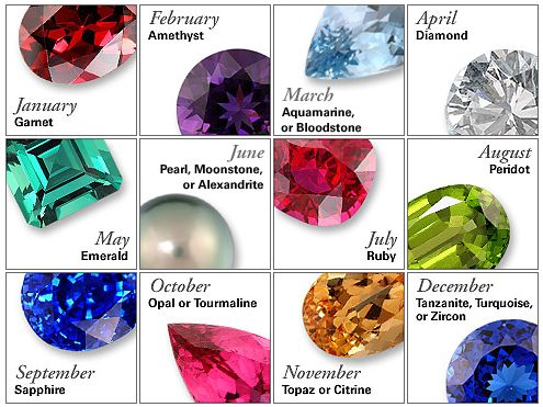 104 best BIRTHSTONES images on Pinterest Gems, Gemstones and - birthstone chart template