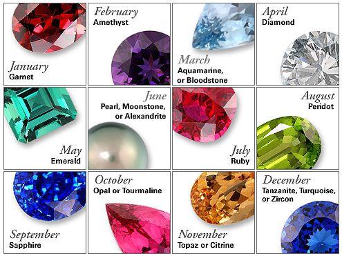 104 best BIRTHSTONES images on Pinterest Gems, Gemstones and - birthstone chart template