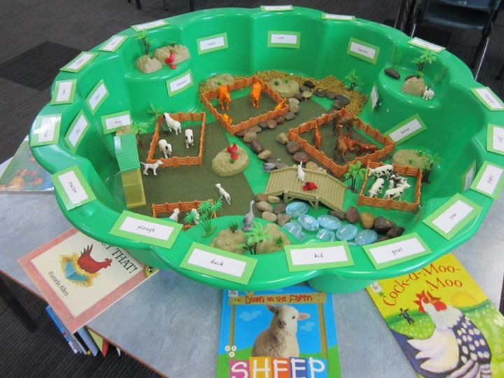 """On the farm at St Paul Apostle North Primary School- image shared by Walker Learning Approach: Personalised Learning ("""",)"""