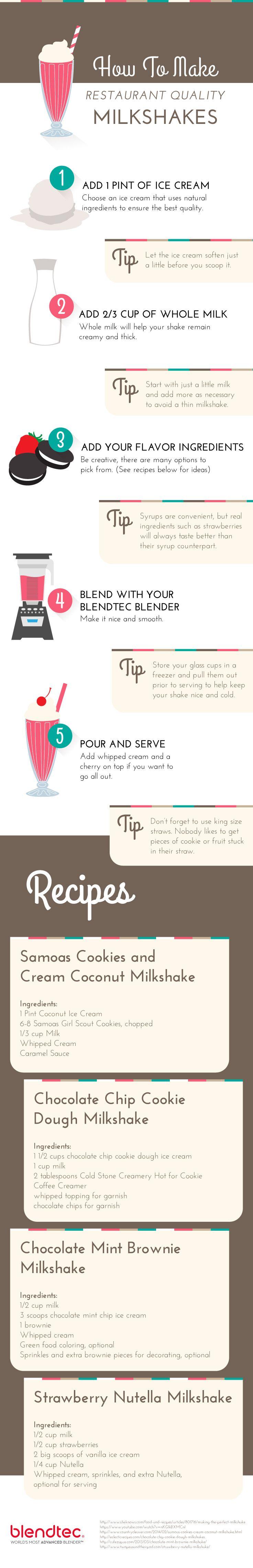 Des recettes de Milkshake pour l'été :$