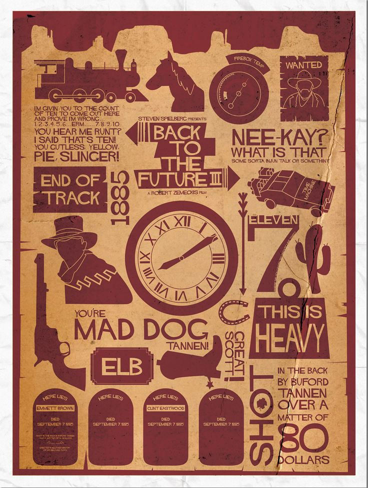 Back To the Future 3. Mostly I pretend this movie didn't exist but I like this poster.