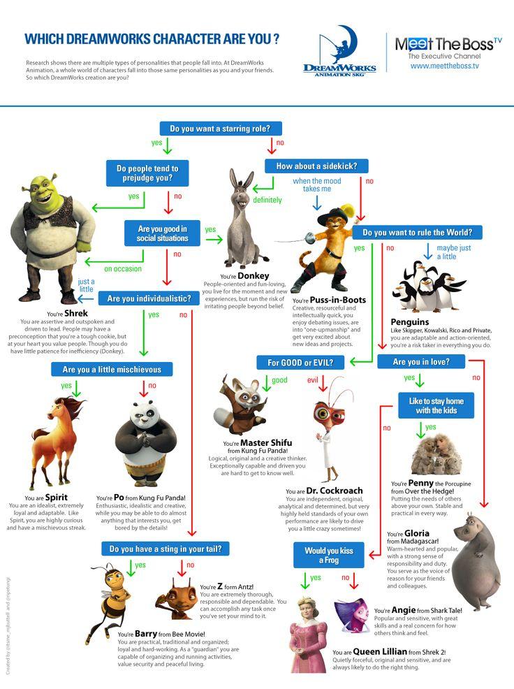 Pixar organizational structure