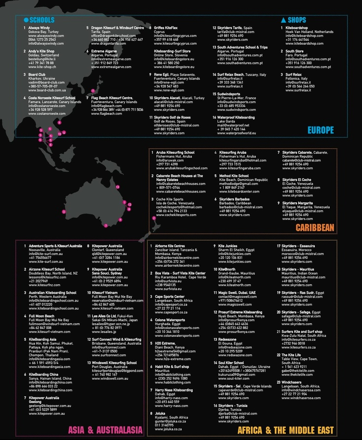 overzicht van kitescholen wereldwijd