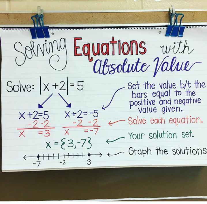 Solving Equations with Absolute Value