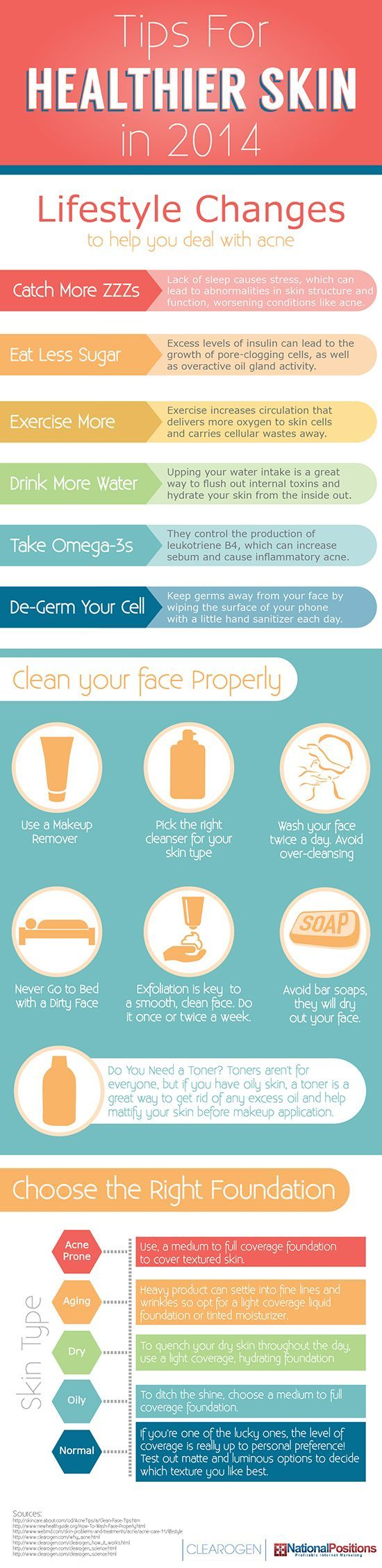 Visualistan: Tips For Healthier Skin In 2014 [Infographic]
