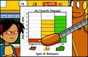 In this movie, children will learn how to collect data by taking a survey and using a tally chart to record and organize information. Then they will use the data to create a bar graph and share their results. You may want to review the Pictographs movie before exploring this topic.