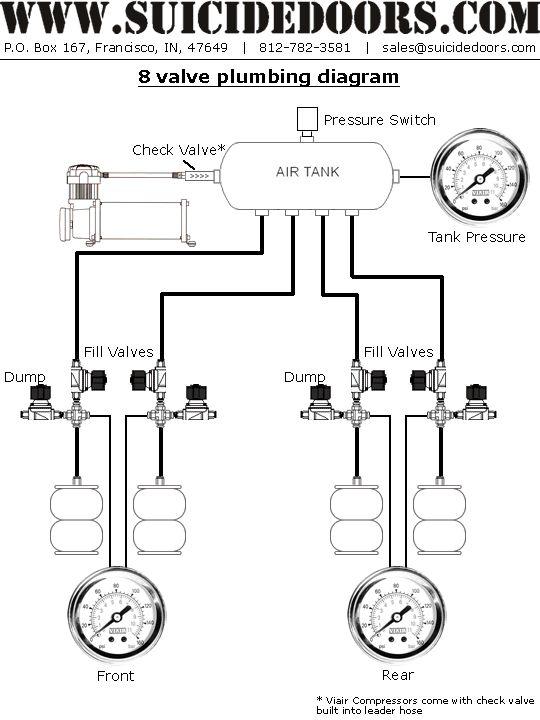 trailer air suspension plumbing schematics