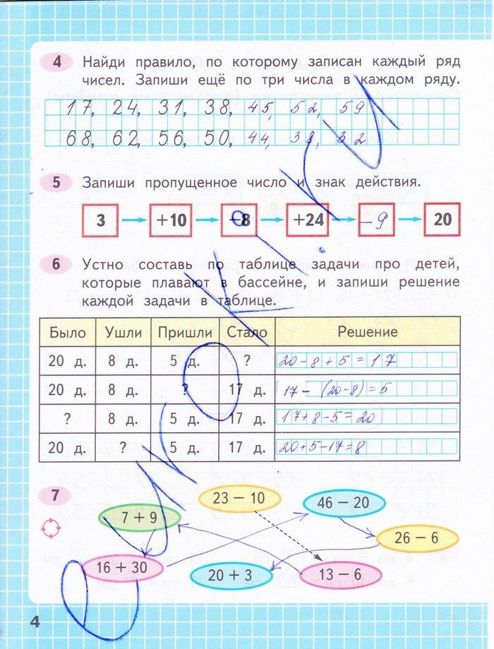 Гдз география раковской э.м. география природа россии для класса