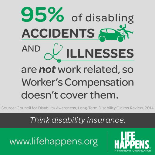 Delightful Do I Need Disability Insurance? Of Disabling Accidents And Illnesses Are  Not Work Related, So Workeru0027s Compensation Doesnu0027t Cover Them.