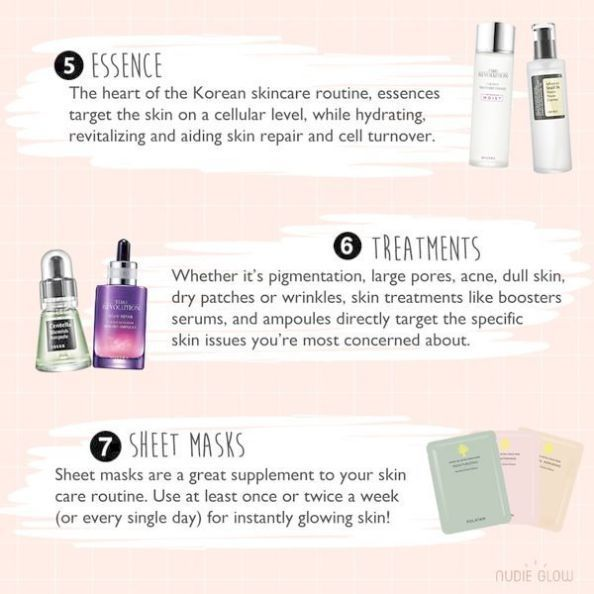 Skin Care Brands Ph From Skincare Order Scrub My Skincare Products In Fridge Oth Korean 10 Step Skin Care Korean Skincare Korean Skincare Routine
