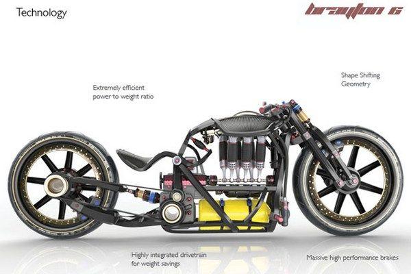 Двигатель мотоцикла Brayton6