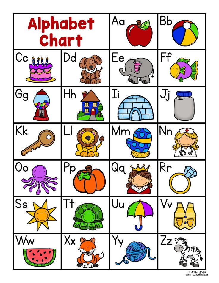 Alphabet chart alphabet chart printable alphabet charts