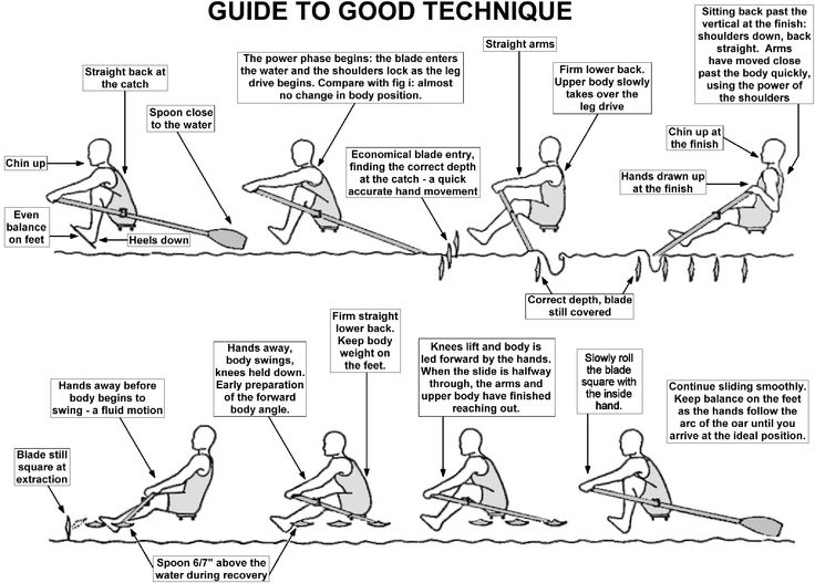 Rowing is so easy! (Said no one. Ever.)