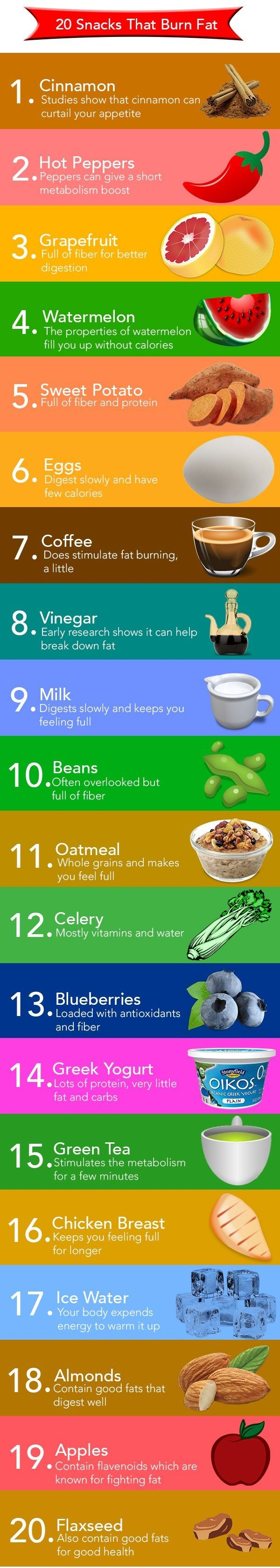 Weight Loss - Simple Foods that Burn Fat