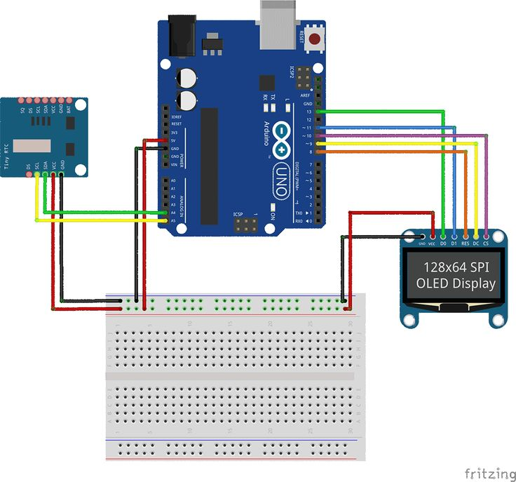 Let's tell time by using a RTC1307 real time clock module. In this tutorial we will use a RTC1307 Arduino library to display date and time on an OLED.