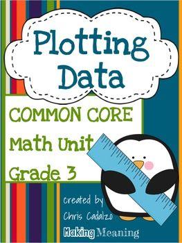 how to make a line plot 3rd grade