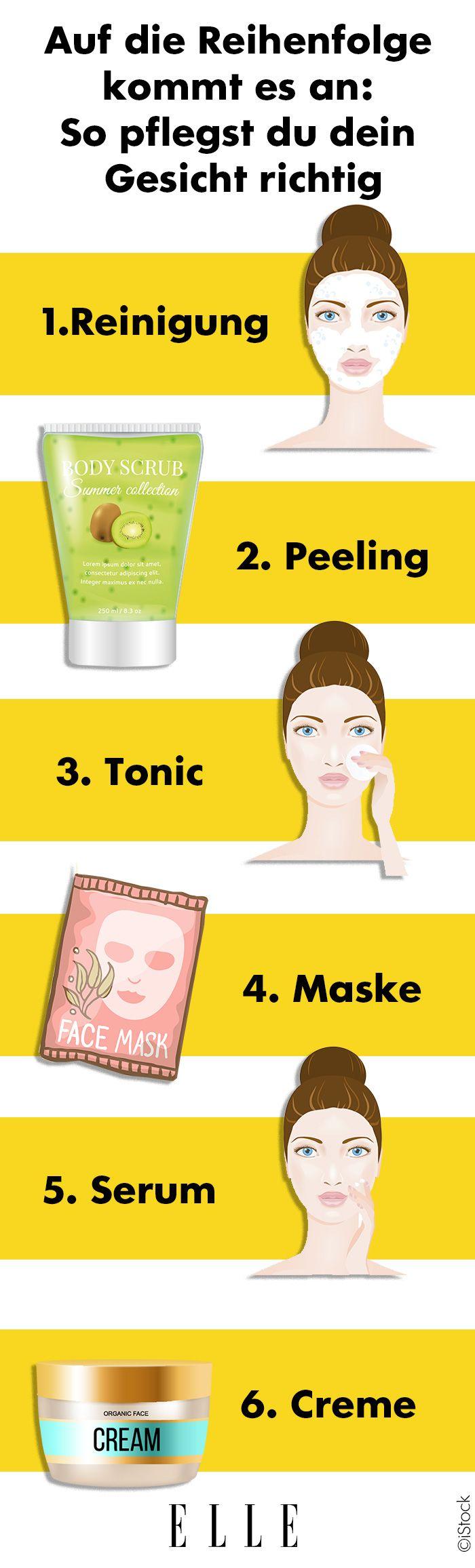 Gesichtspflege: Auf die Bestellung kommt es an – Beauty Grundwissen