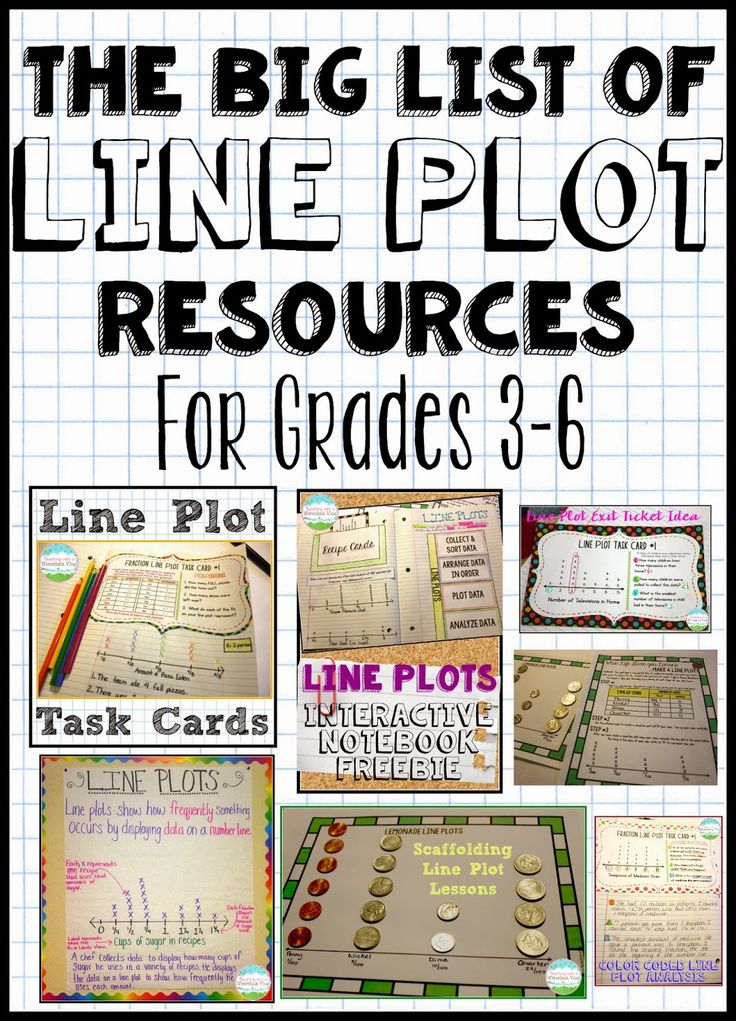 The Big List of Line Plot Activities and Resources!  There aren't many resources out there for teaching this tricky skill, but I've compiled many of them here.