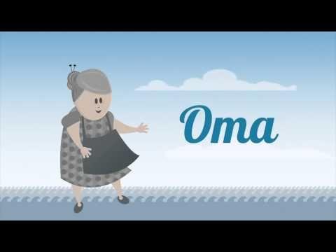 Deutsch Alphabet für Kinder Wörter lernen für Kinder MENSCHEN - YouTube