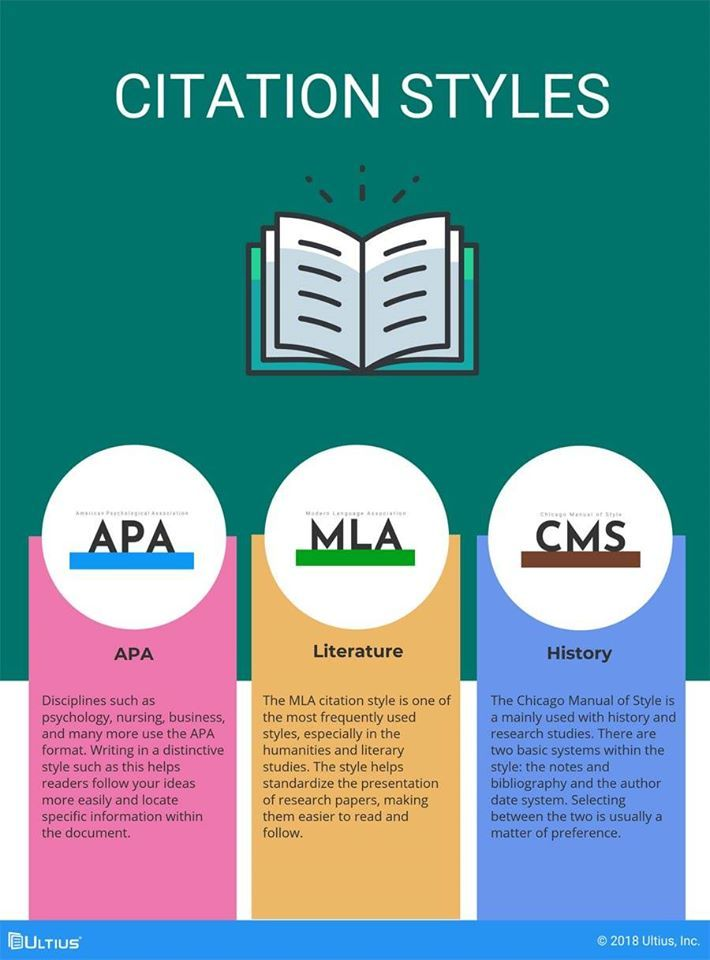 Free Citation Style Guide Resources Text Complexity Apa Style Paper Apa Style