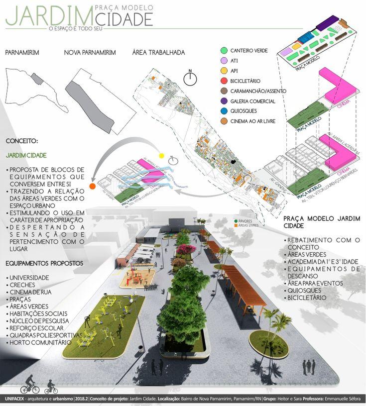 Praça Praça – Jardim Cidade O conceito de Jardim Cidade consiste em uma proposta …   – Pranchas