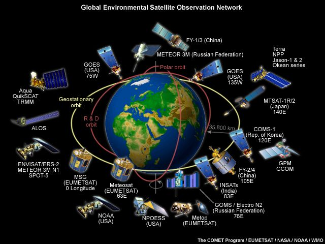 Satellites Jpg 640 480 Teaching Weather Satellites Weather Satellite