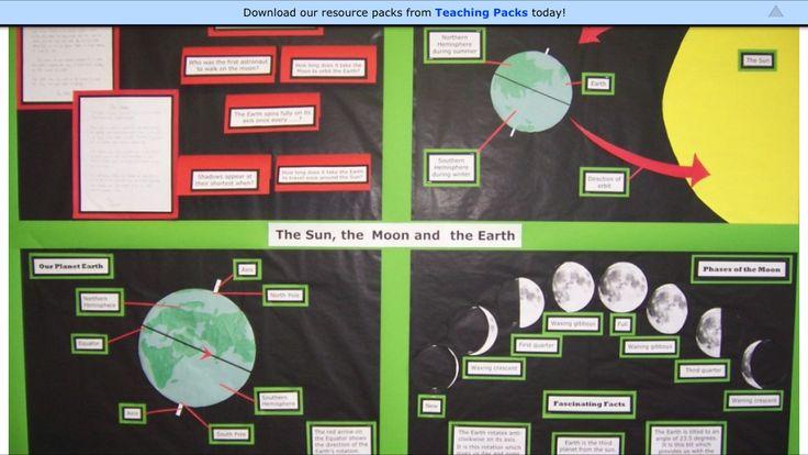 Earth sun moon display