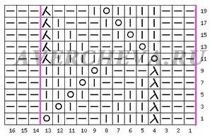 схема узора 829