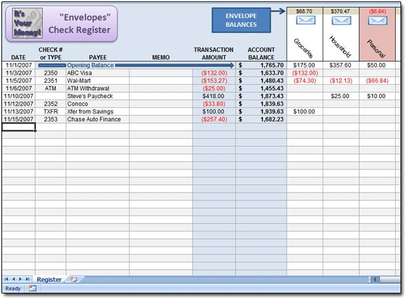 25+ best ideas about Budget spreadsheet on Pinterest | Excel ...