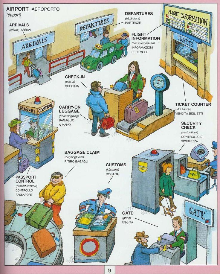 #1351 Parole Inglesi Per Piccoli e Grandi - Dizionario Illustrato - A3 - #airport