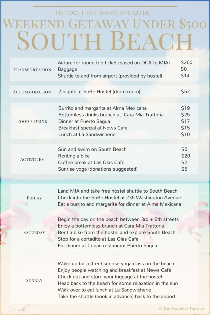 Itinerary and Budget to Escape for Under $500 to South Beach Miami, Florida + Giveaway | The Together Traveler
