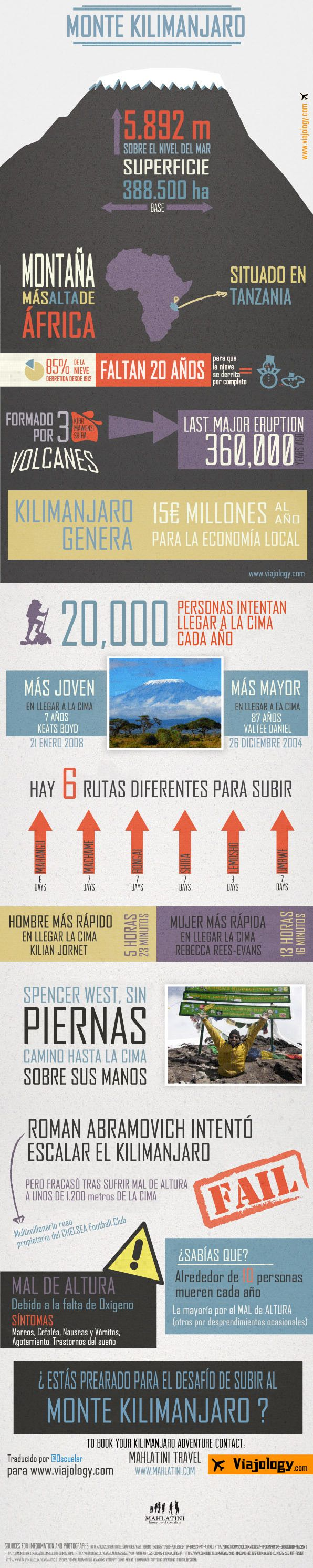 Monte Kilimanjaro #infografia #infographic #tourism