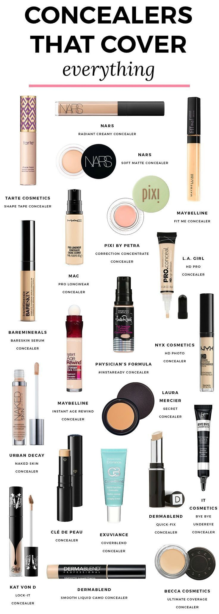 Concealers that cover EVERYTHING. | The best concealers for under eye circles and blemishes in every price range that provide full coverage for dark circles and spots. | Best concealers, best makeup, ride or die makeup, favorite makeup, favorite concealers, concealer for dark circles, beauty secrets, beauty tips, makeup artist favorite concealers, Tarte Shape Tape, NARS Radiant Concealer, Maybelline Fit Me, color correcting concealer, Florida beauty blogger Ashley Brooke Nicholas