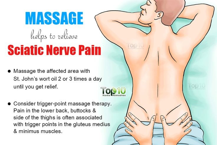 massage for sciatica nerve pain