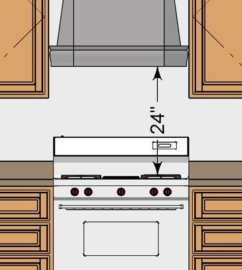 The thirty one kitchen design rules illustrated rule 18 for Kitchen design 7 x 8